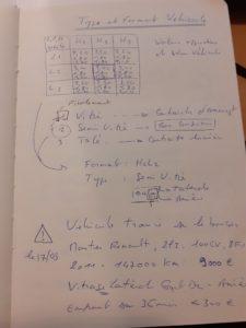 Aide à décision pour les volumes HxL